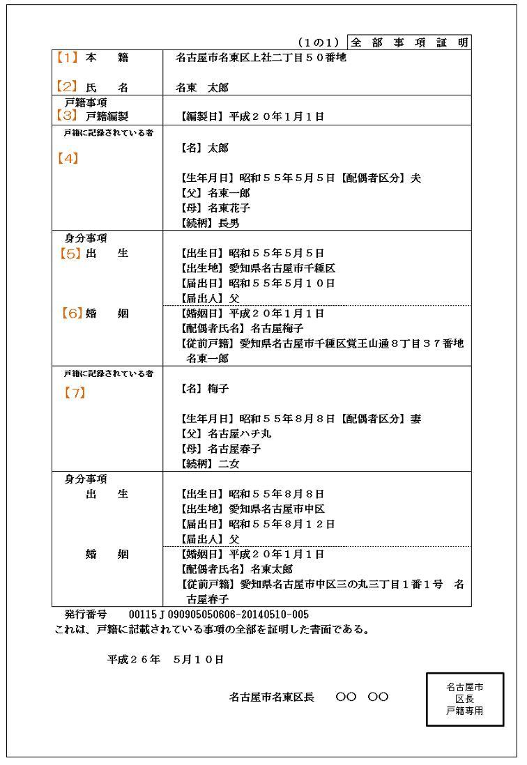 戸籍謄本の請求方法(役所に行けない場合)